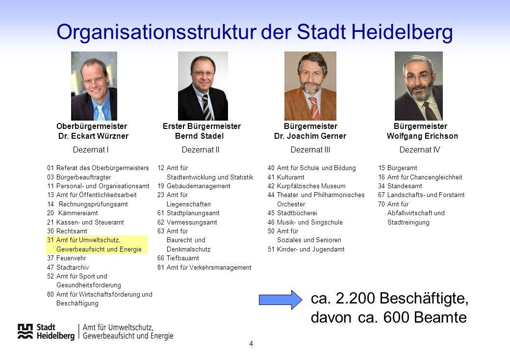 Organisationsstruktur der Stadt Heidelberg ca. 2.200 Beschäftigte, davon ca. 600 Beamte 01Referat des Oberbürgermeisters 03Bürgerbeauftragter 11Person