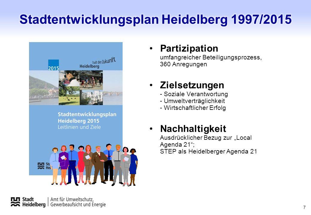 7 Partizipation umfangreicher Beteiligungsprozess, 360 Anregungen Zielsetzungen - Soziale Verantwortung - Umweltverträglichkeit - Wirtschaftlicher Erf