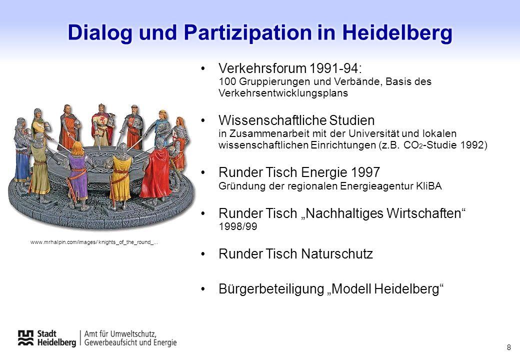 8 Verkehrsforum 1991-94: 100 Gruppierungen und Verbände, Basis des Verkehrsentwicklungsplans Wissenschaftliche Studien in Zusammenarbeit mit der Unive