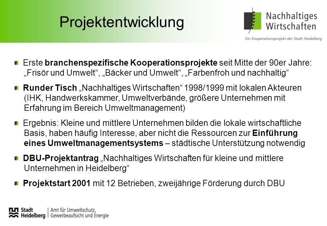 Projektentwicklung Erste branchenspezifische Kooperationsprojekte seit Mitte der 90er Jahre: Frisör und Umwelt, Bäcker und Umwelt, Farbenfroh und nach