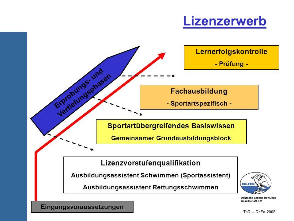 Lizenzerwerb Lizenzvorstufenqualifikation Ausbildungsassistent Schwimmen (Sportassistent) Ausbildungsassistent Rettungsschwimmen Eingangsvoraussetzung