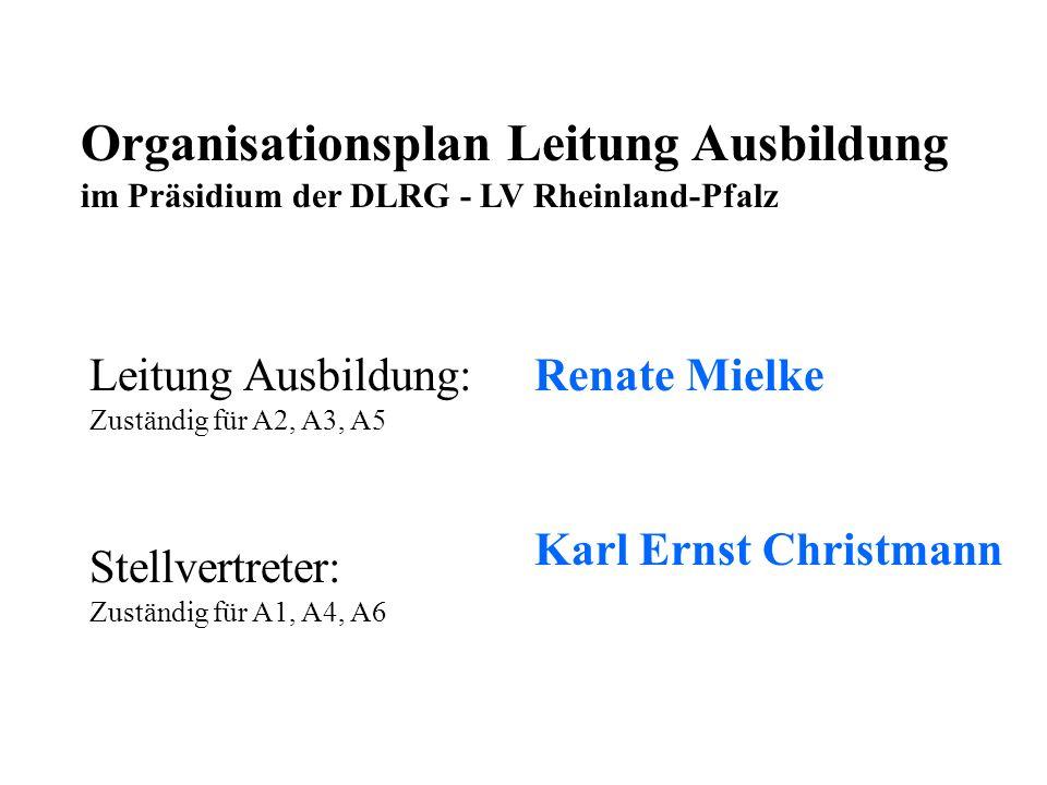 Organisationsplan Leitung Ausbildung im Präsidium der DLRG - LV Rheinland-Pfalz Leitung Ausbildung: Zuständig für A2, A3, A5 Stellvertreter: Zuständig