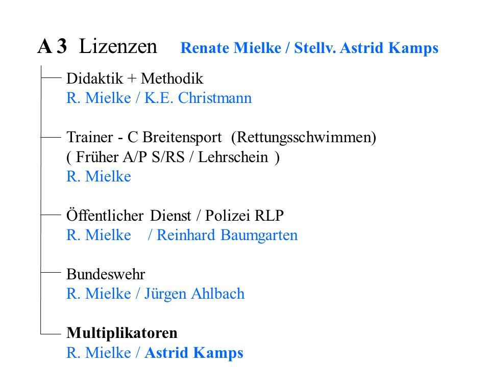 Didaktik + Methodik R. Mielke / K.E. Christmann Trainer - C Breitensport (Rettungsschwimmen) ( Früher A/P S/RS / Lehrschein ) R. Mielke Öffentlicher D