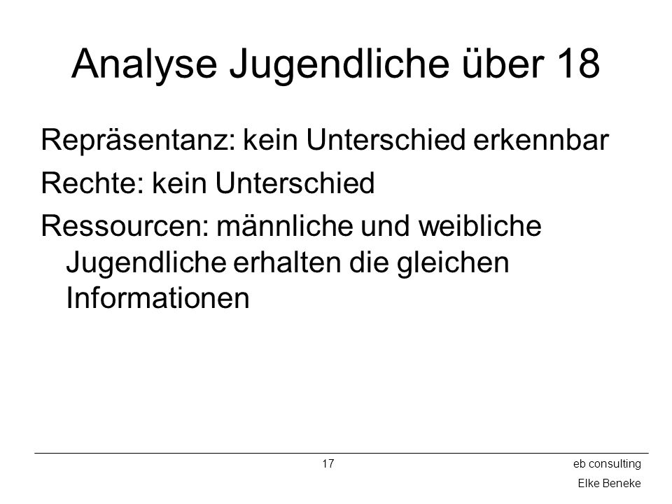 17eb consulting Elke Beneke Analyse Jugendliche über 18 Repräsentanz: kein Unterschied erkennbar Rechte: kein Unterschied Ressourcen: männliche und we