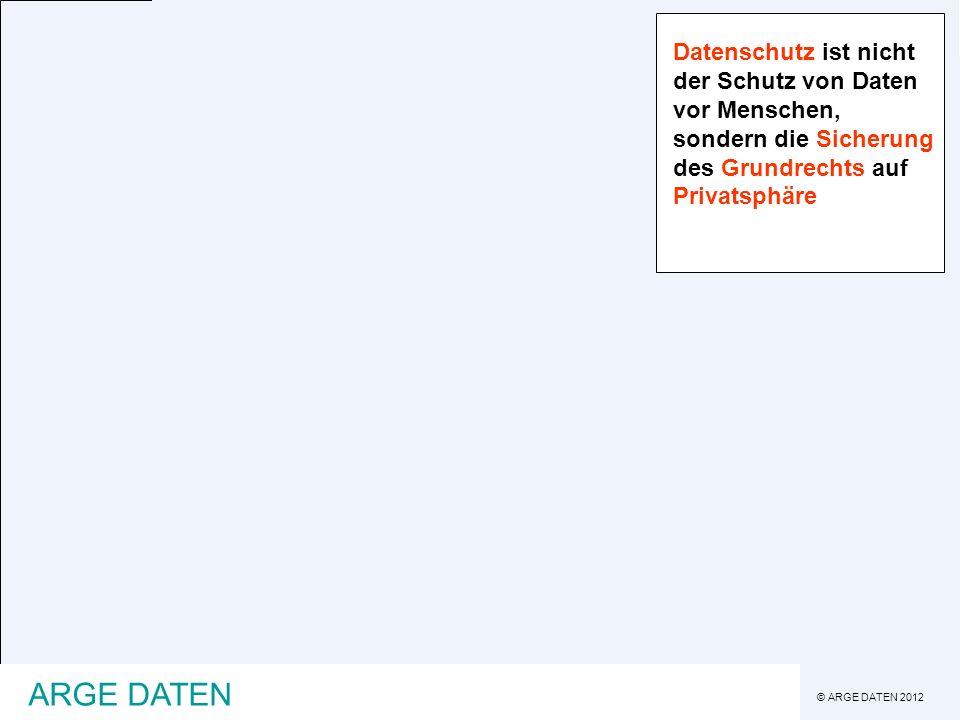 © ARGE DATEN 2012 ARGE DATEN Definition / Grundlagen Formen Szenarien Datenschutzrechte Whistleblowing Zusammenfassung