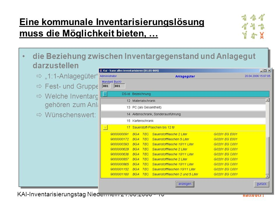 KAI-Inventarisierungstag Niederrhein 21.06.2006 - 10 Eine kommunale Inventarisierungslösung muss die Möglichkeit bieten, … die Beziehung zwischen Inve
