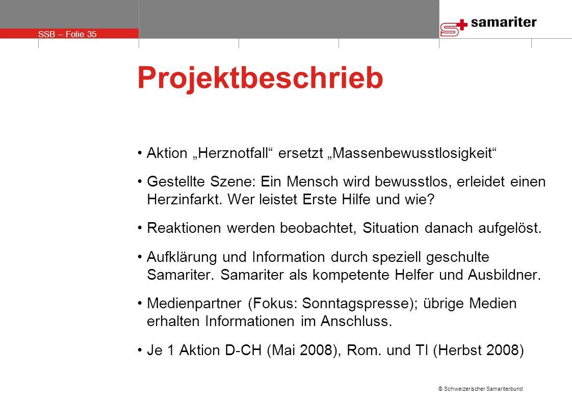SSB – Folie 35 © Schweizerischer Samariterbund Projektbeschrieb Aktion Herznotfall ersetzt Massenbewusstlosigkeit Gestellte Szene: Ein Mensch wird bew