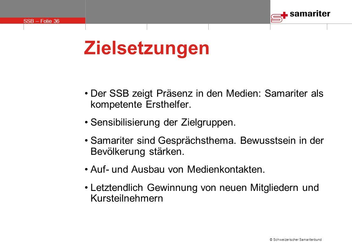 SSB – Folie 36 © Schweizerischer Samariterbund Zielsetzungen Der SSB zeigt Präsenz in den Medien: Samariter als kompetente Ersthelfer. Sensibilisierun