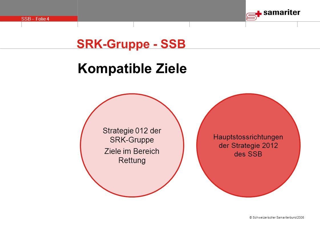 SSB – Folie 4 © Schweizerischer Samariterbund 2006 SRK-Gruppe - SSB Kompatible Ziele Strategie 012 der SRK-Gruppe Ziele im Bereich Rettung Hauptstossr