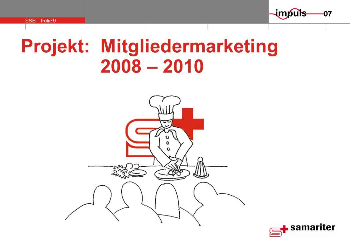 SSB – Folie 9 Projekt: Mitgliedermarketing 2008 – 2010