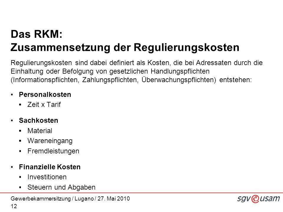 Gewerbekammersitzung / Lugano / 27. Mai 2010 Das RKM: Zusammensetzung der Regulierungskosten Regulierungskosten sind dabei definiert als Kosten, die b