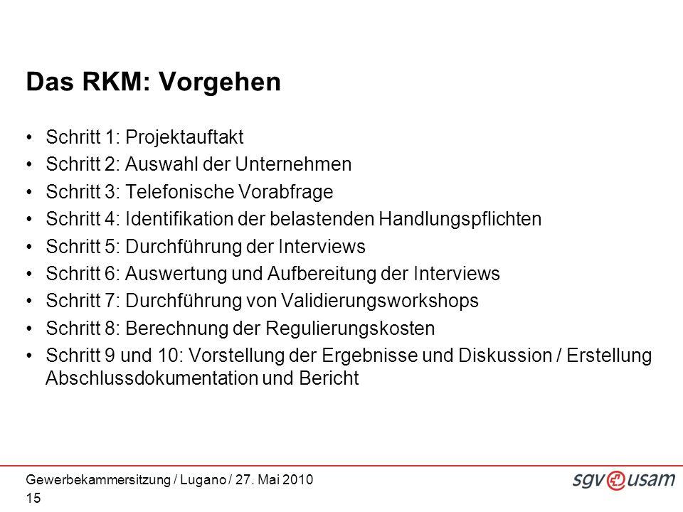 Gewerbekammersitzung / Lugano / 27. Mai 2010 Das RKM: Vorgehen Schritt 1: Projektauftakt Schritt 2: Auswahl der Unternehmen Schritt 3: Telefonische Vo