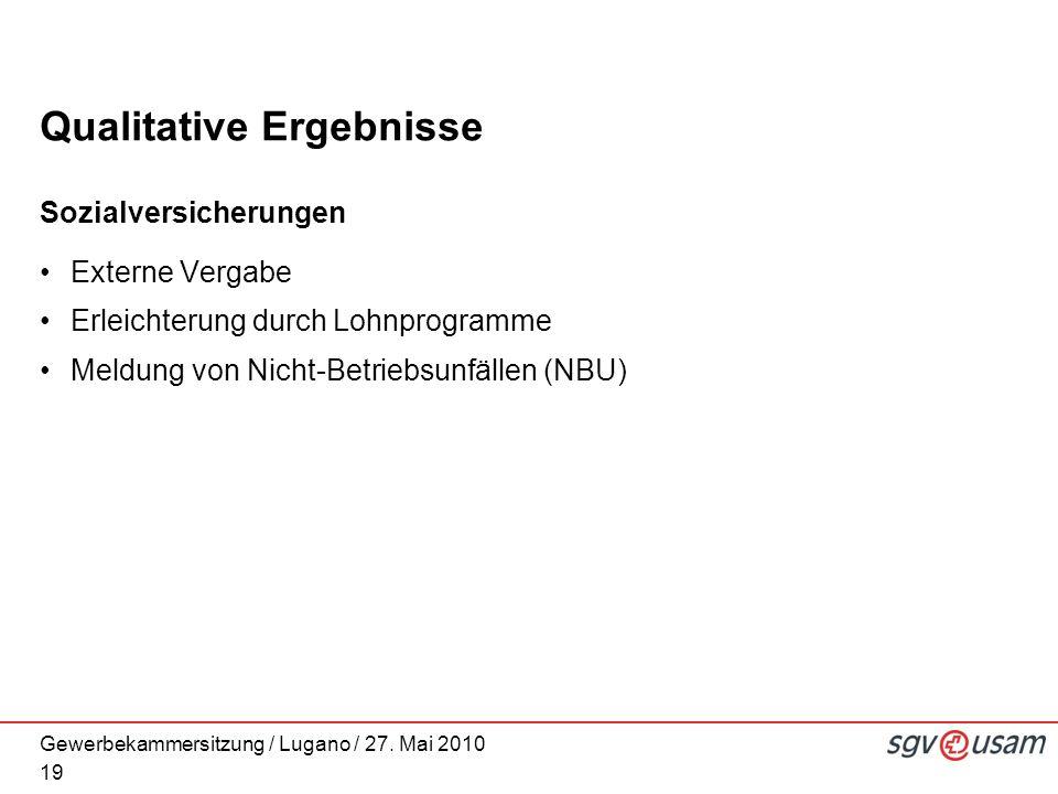 Gewerbekammersitzung / Lugano / 27. Mai 2010 Qualitative Ergebnisse Sozialversicherungen Externe Vergabe Erleichterung durch Lohnprogramme Meldung von