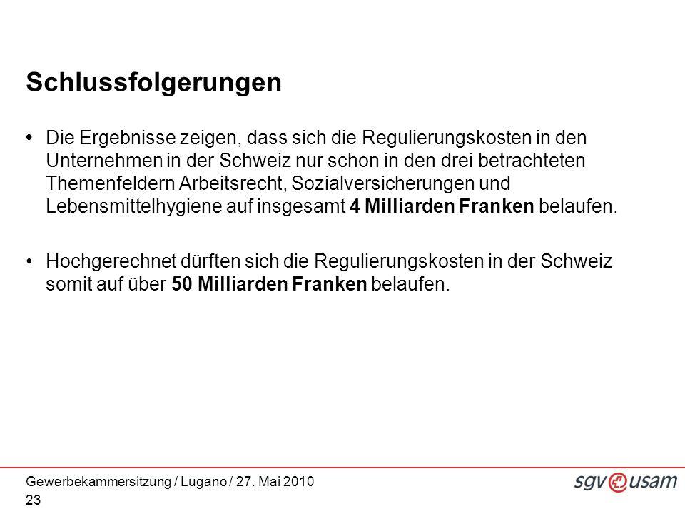 Gewerbekammersitzung / Lugano / 27. Mai 2010 Schlussfolgerungen Die Ergebnisse zeigen, dass sich die Regulierungskosten in den Unternehmen in der Schw