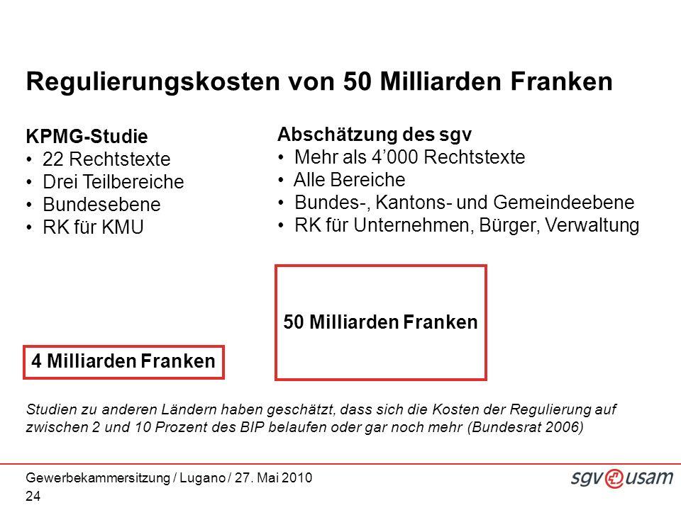 Gewerbekammersitzung / Lugano / 27. Mai 2010 Regulierungskosten von 50 Milliarden Franken 24 KPMG-Studie 22 Rechtstexte Drei Teilbereiche Bundesebene