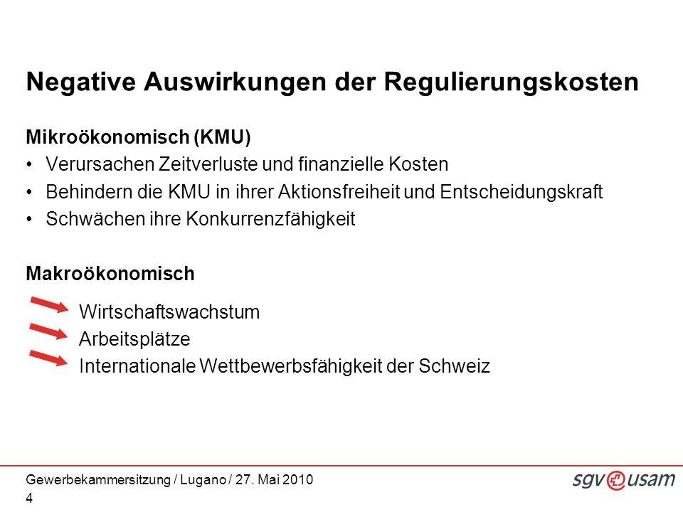 Gewerbekammersitzung / Lugano / 27. Mai 2010 Negative Auswirkungen der Regulierungskosten Mikroökonomisch (KMU) Verursachen Zeitverluste und finanziel