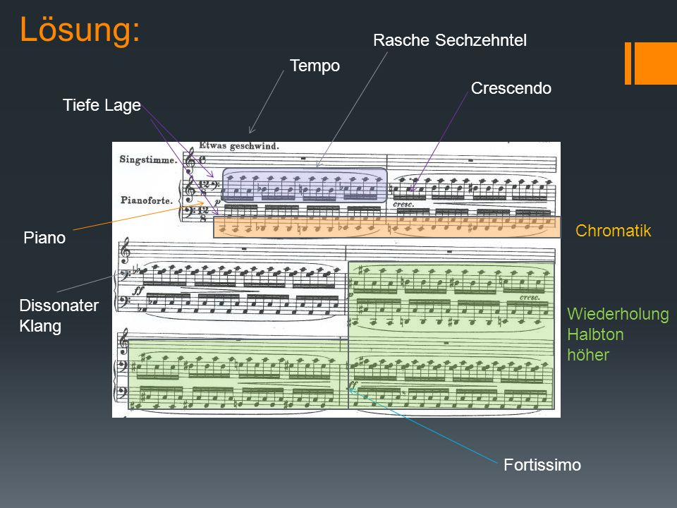 Lösung: Chromatik Tempo Crescendo Tiefe Lage Piano Fortissimo Dissonater Klang Wiederholung Halbton höher Rasche Sechzehntel