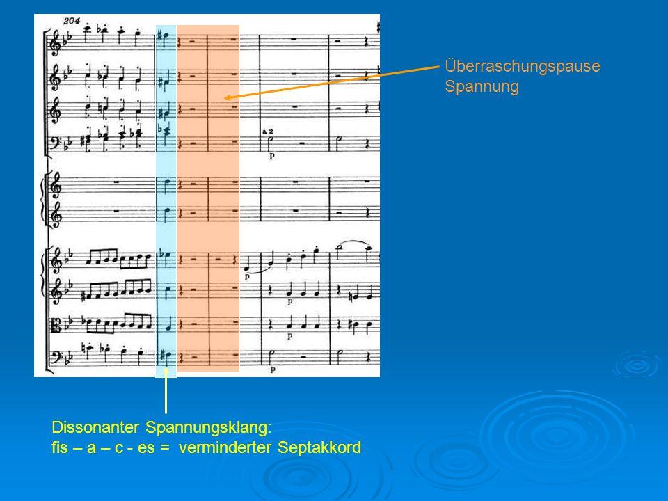 Überraschungspause Spannung Dissonanter Spannungsklang: fis – a – c - es = verminderter Septakkord