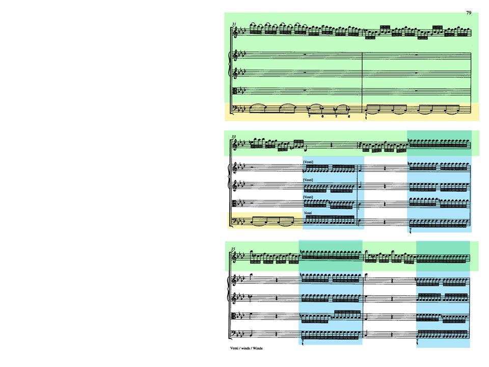 Couplet 2 Variation von Couplet 1 : umgekehrte Bewegungsrichtung Stufenmelodik statt Dreiklangs- brechung übliche Dimensionierung eines üblichen Couplets harmonischer Fluss moduliert ab T.