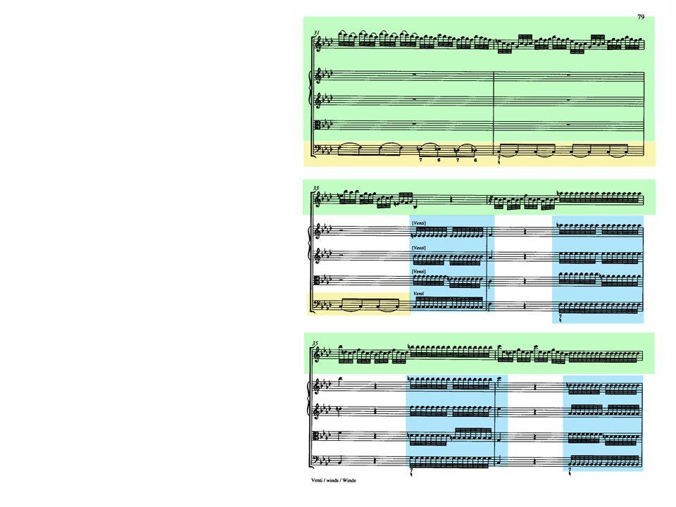 Das Wechselspiel von Solist und Orchester von Abschnitt T.
