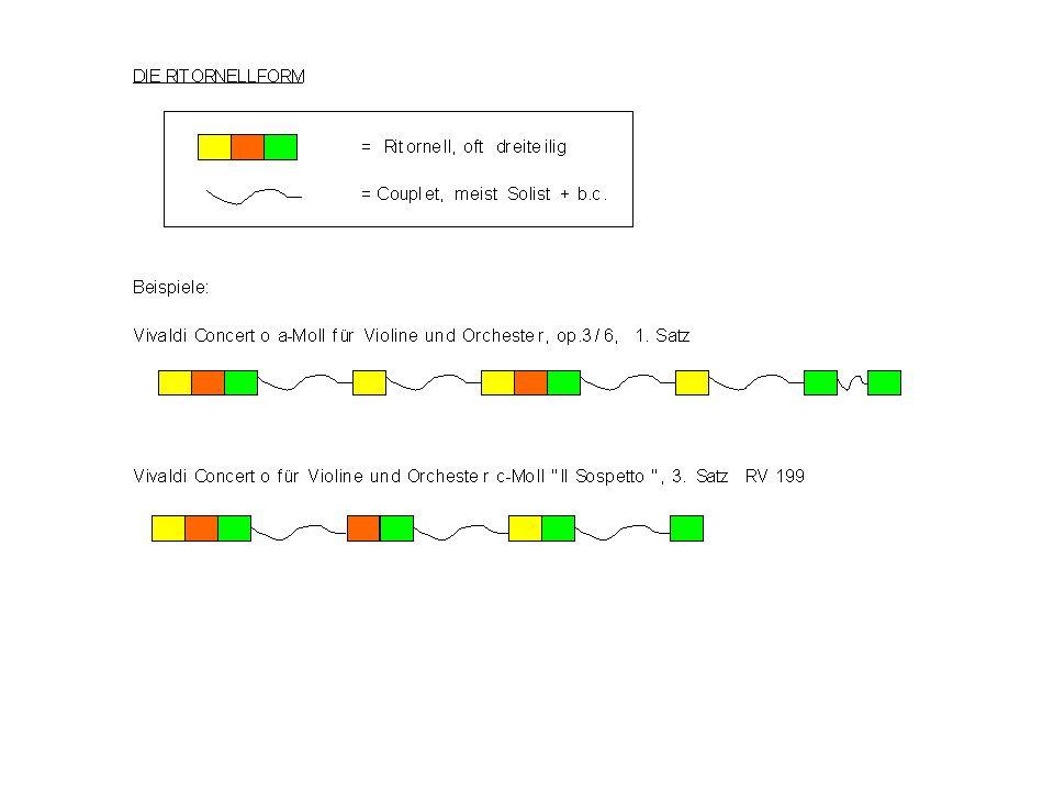 Nützlich für La Quattro Stagioni Charakteristika von Ritornellen: - Durch welche/s Motiv, welche soggetti bekommt das Ritornell seine Identität (=>Wiedererkennungsmarke) -Hilfskategorien: Auftakt/Volltakt, Intervalle, Satz -Form: Wieviele Abschnitte sind typisch.