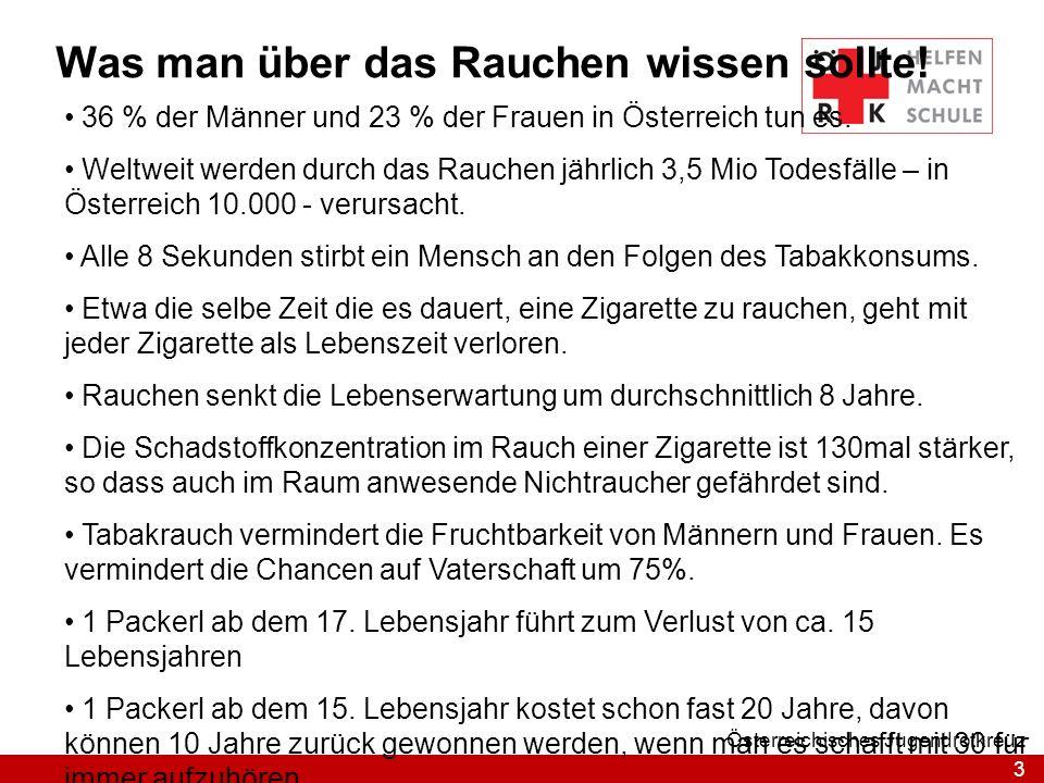 3 Österreichisches Jugendrotkreuz Was man über das Rauchen wissen sollte! 36 % der Männer und 23 % der Frauen in Österreich tun es. Weltweit werden du