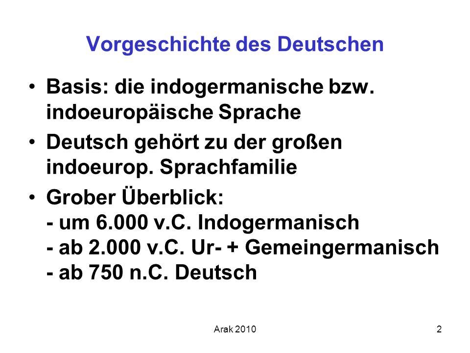 Arak 20102 Vorgeschichte des Deutschen Basis: die indogermanische bzw. indoeuropäische Sprache Deutsch gehört zu der großen indoeurop. Sprachfamilie G