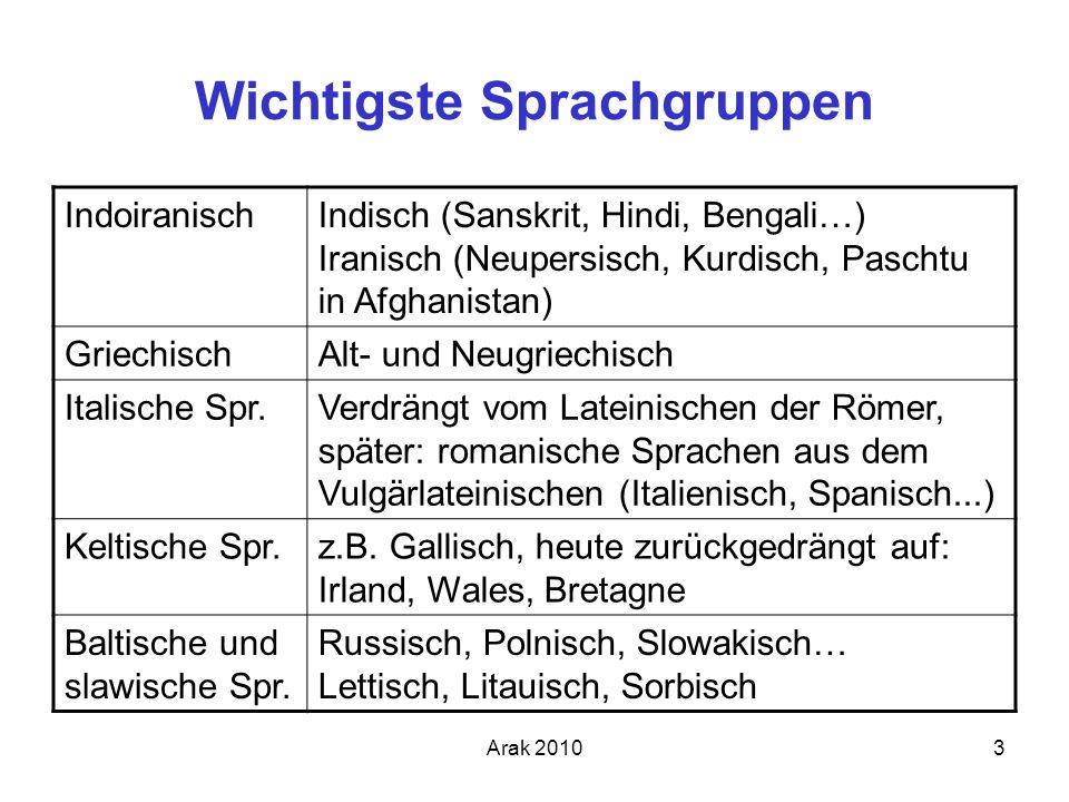 Arak 20103 Wichtigste Sprachgruppen IndoiranischIndisch (Sanskrit, Hindi, Bengali…) Iranisch (Neupersisch, Kurdisch, Paschtu in Afghanistan) Griechisc