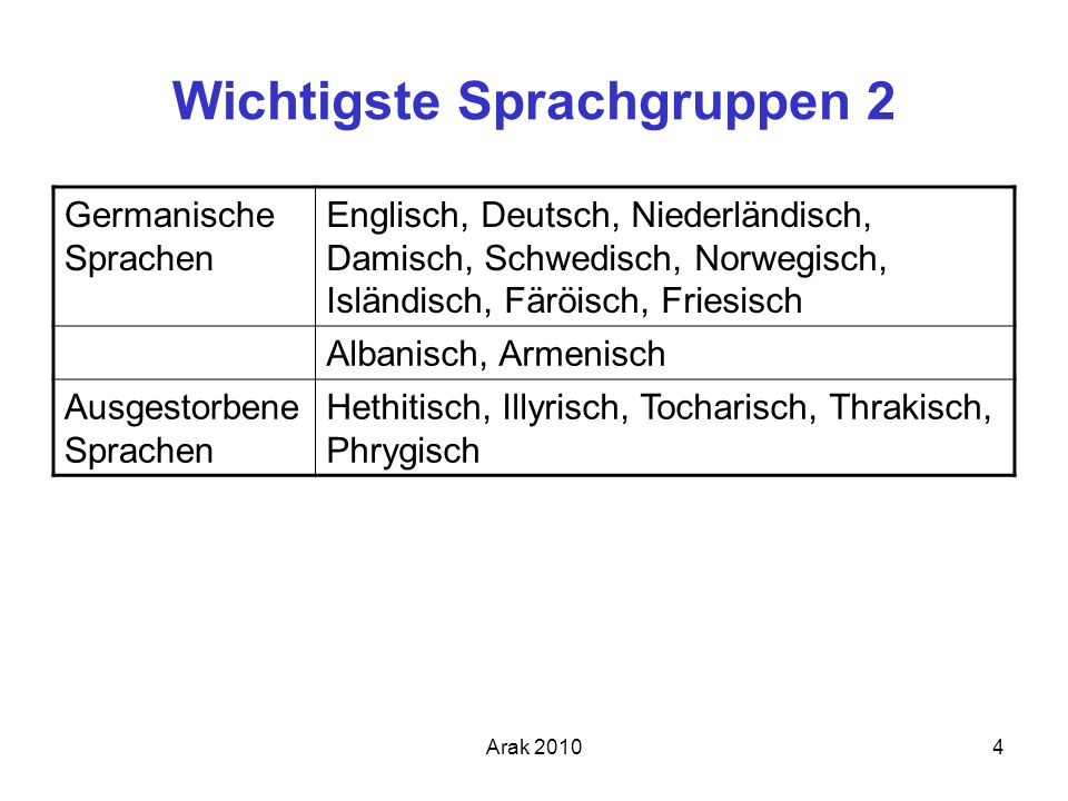 Arak 20104 Wichtigste Sprachgruppen 2 Germanische Sprachen Englisch, Deutsch, Niederländisch, Damisch, Schwedisch, Norwegisch, Isländisch, Färöisch, F