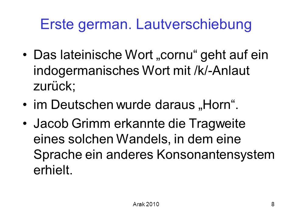 Arak 20108 Erste german. Lautverschiebung Das lateinische Wort cornu geht auf ein indogermanisches Wort mit /k/-Anlaut zurück; im Deutschen wurde dara