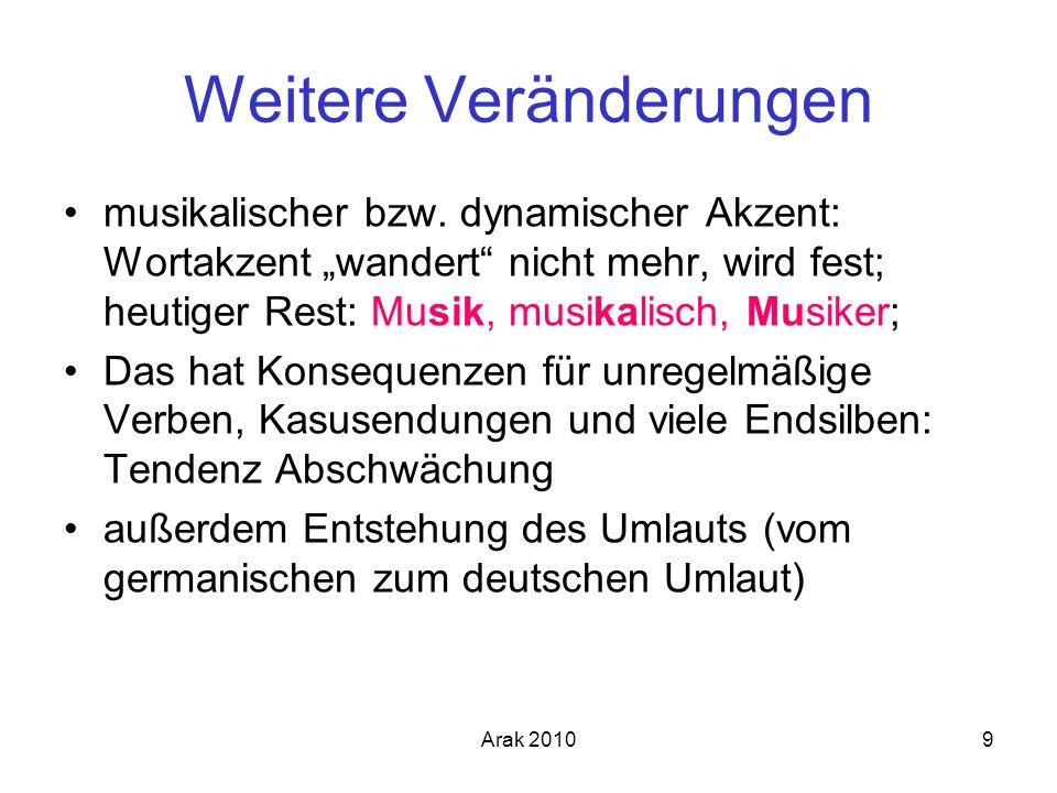Arak 20109 Weitere Veränderungen musikalischer bzw. dynamischer Akzent: Wortakzent wandert nicht mehr, wird fest; heutiger Rest: Musik, musikalisch, M