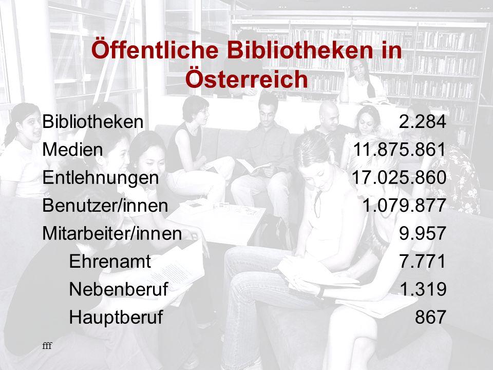 fff Öffentliche Bibliotheken in Österreich Bibliotheken 2.284 Medien 11.875.861 Entlehnungen 17.025.860 Benutzer/innen 1.079.877 Mitarbeiter/innen 9.957 Ehrenamt 7.771 Nebenberuf 1.319 Hauptberuf 867