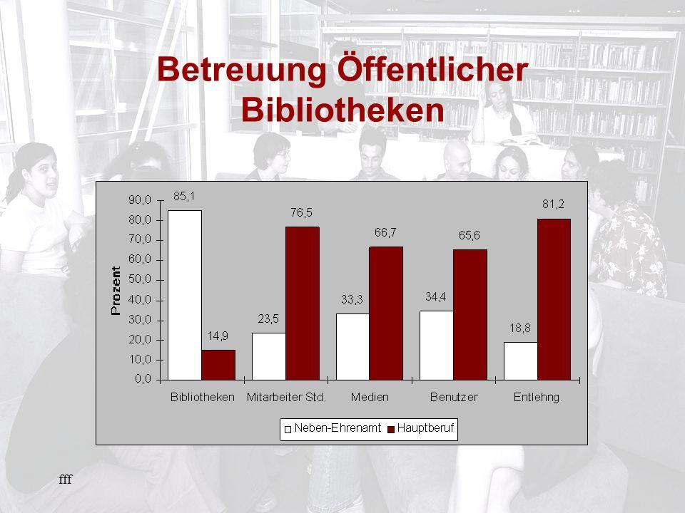 fff Betreuung Öffentlicher Bibliotheken