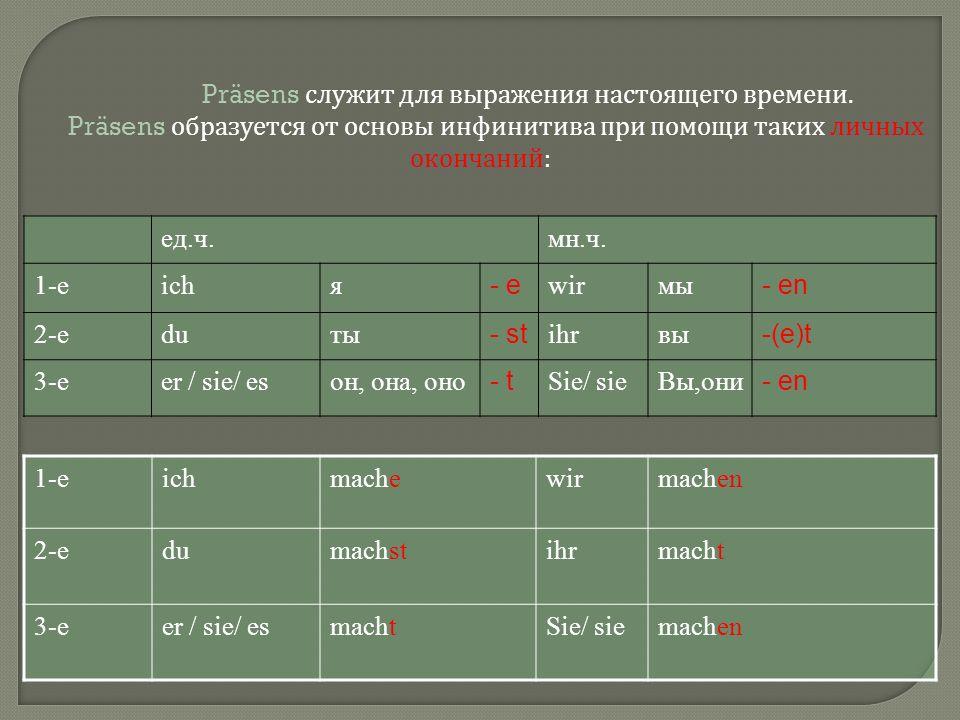 Präsens служит для выражения настоящего времени. Präsens образуется от основы инфинитива при помощи таких личных окончаний : ед.ч.мн.ч. 1-еichя - e wi