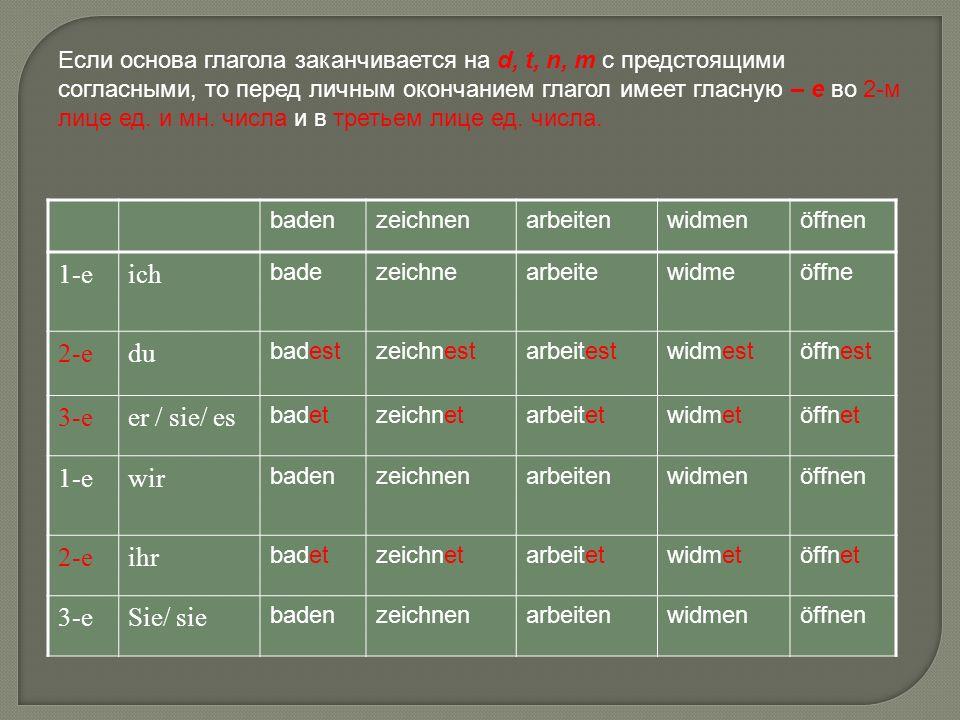 Если основа глагола заканчивается на d, t, n, m с предстоящими согласными, то перед личным окончанием глагол имеет гласную – е во 2-м лице ед. и мн. ч