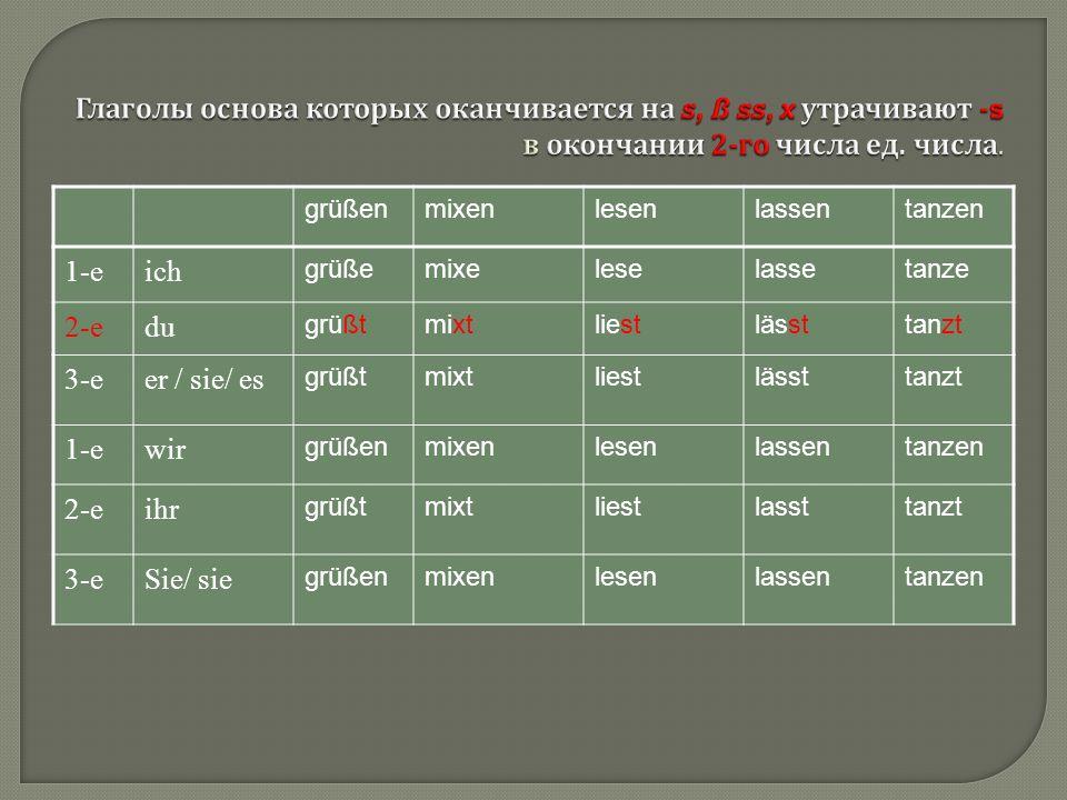 grüßenmixenlesenlassentanzen 1-еich grüßemixeleselassetanze 2-еdu grüßtmixtliestlässttanzt 3-еer / sie/ es grüßtmixtliestlässttanzt 1-еwir grüßenmixen