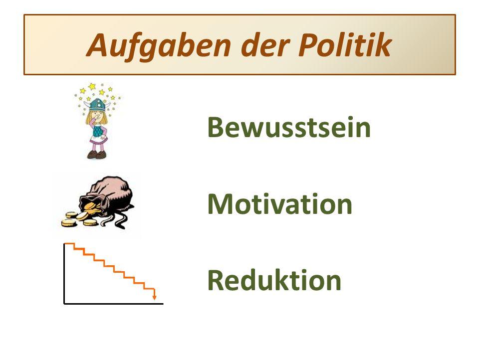 Bewusstsein Motivation Reduktion Aufgaben der Politik