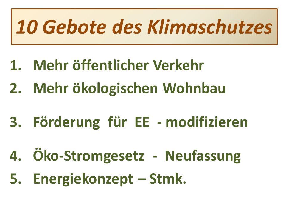 1.Mehr öffentlicher Verkehr 2.Mehr ökologischen Wohnbau 3.Förderung für EE - modifizieren 4.Öko-Stromgesetz - Neufassung 5.Energiekonzept – Stmk.