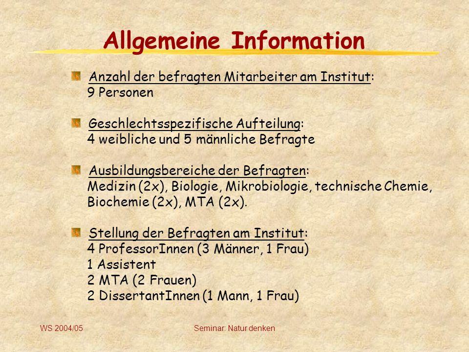WS 2004/05Seminar: Natur denken Wie ist ihre Stellung im wissenschaftlichen Prozess / am Institut.