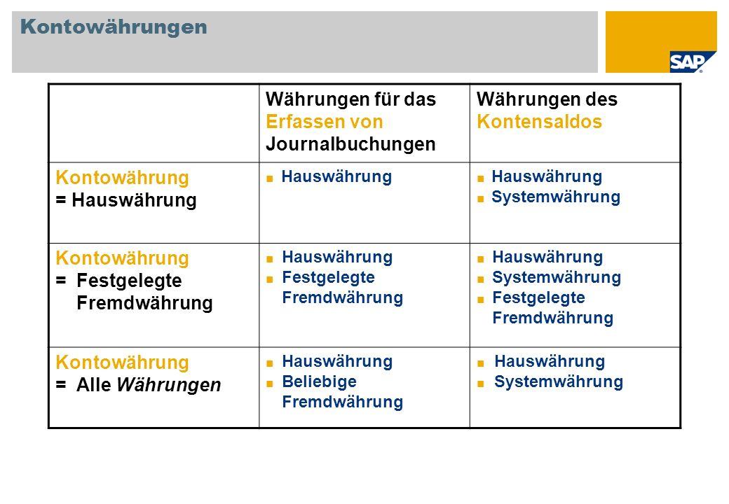 Kontowährungen Währungen für das Erfassen von Journalbuchungen Währungen des Kontensaldos Kontowährung = Hauswährung Hauswährung Systemwährung Kontowährung = Festgelegte Fremdwährung Hauswährung Festgelegte Fremdwährung Hauswährung Systemwährung Festgelegte Fremdwährung Kontowährung = Alle Währungen Hauswährung Beliebige Fremdwährung Hauswährung Systemwährung