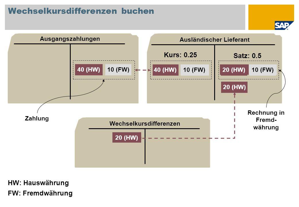 Wechselkursdifferenzen buchen Ausländischer Lieferant Ausgangszahlungen 20 (HW) Wechselkursdifferenzen 40 (HW) 20 (HW) 40 (HW) Satz: 0.5 Kurs: 0.25 10