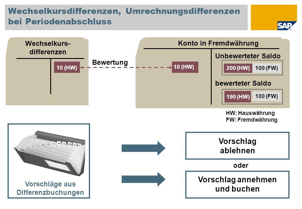 Wechselkursdifferenzen, Umrechnungsdifferenzen bei Periodenabschluss Konto in Fremdwährung 10 (HW) Wechselkurs- differenzen 10 (HW) 200 (HW) 100 (FW)