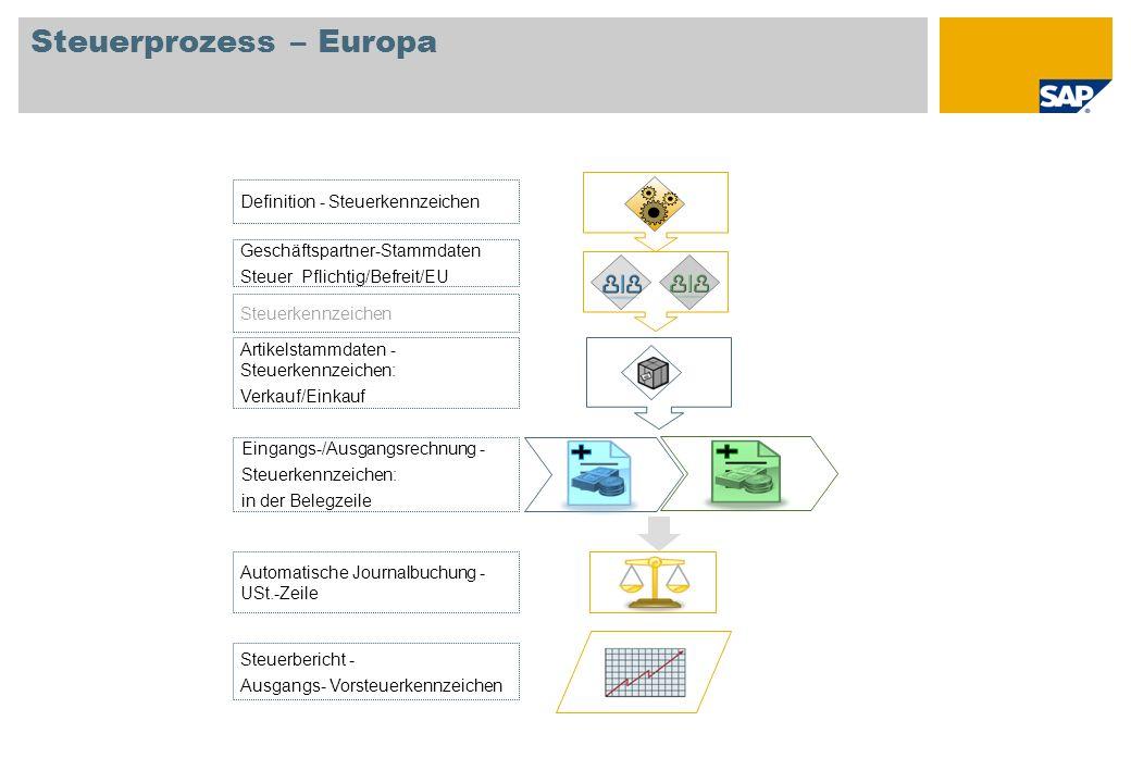 Steuerprozess – Europa Definition - Steuerkennzeichen Steuerkennzeichen Geschäftspartner-Stammdaten Steuer Pflichtig/Befreit/EU Artikelstammdaten - St
