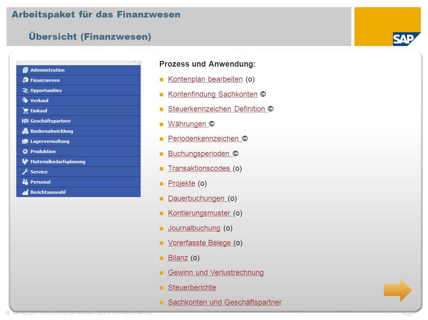 SAP AG 2011, Introduction to SAP Business One 8.8, GTM Rollout Services Page 1 Arbeitspaket für das Finanzwesen Übersicht (Finanzwesen) Prozess und An