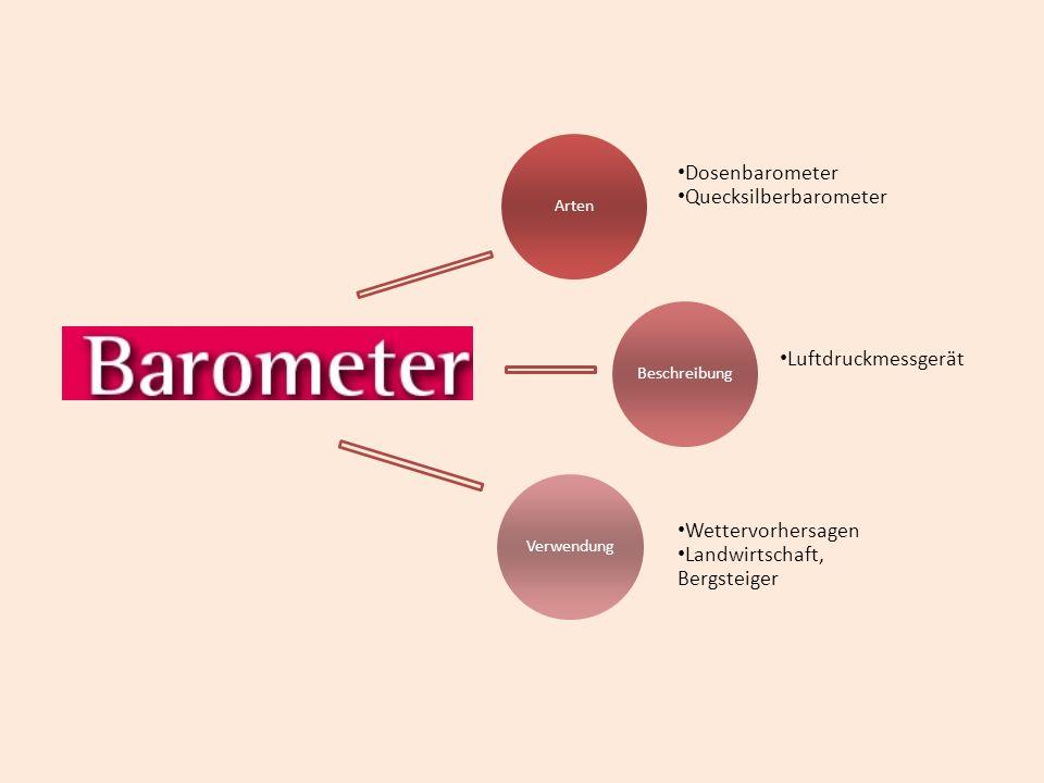 Arten Dosenbarometer Quecksilberbarometer Beschreibung Luftdruckmessgerät Verwendung Wettervorhersagen Landwirtschaft, Bergsteiger