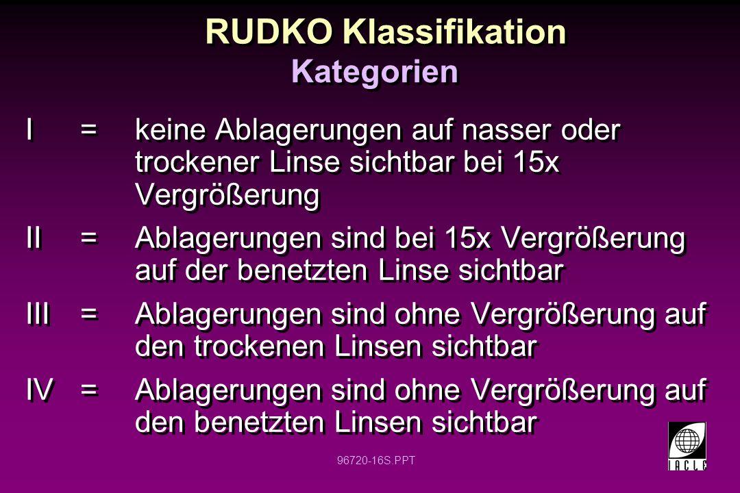 96720-16S.PPT RUDKO Klassifikation I=keine Ablagerungen auf nasser oder trockener Linse sichtbar bei 15x Vergrößerung II=Ablagerungen sind bei 15x Ver