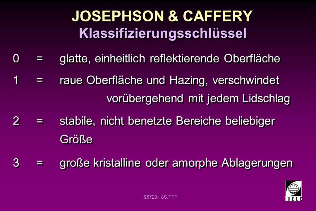 96720-18S.PPT JOSEPHSON & CAFFERY 0=glatte, einheitlich reflektierende Oberfläche 1=raue Oberfläche und Hazing, verschwindet vorübergehend mit jedem L