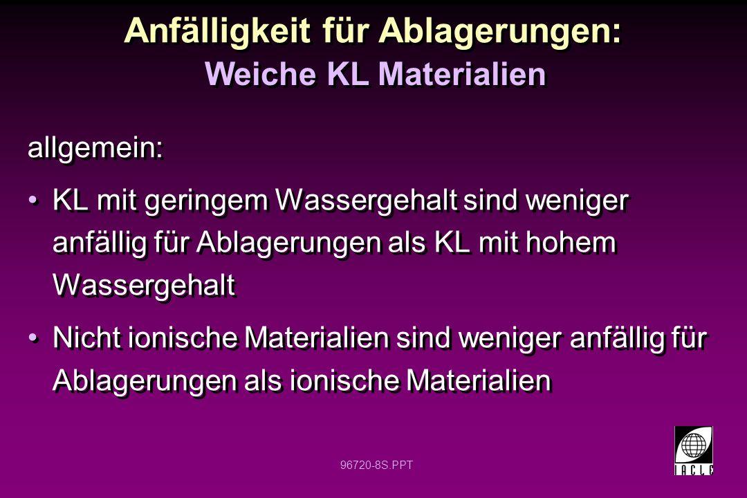 96720-8S.PPT Anfälligkeit für Ablagerungen: allgemein: KL mit geringem Wassergehalt sind weniger anfällig für Ablagerungen als KL mit hohem Wassergehalt Nicht ionische Materialien sind weniger anfällig für Ablagerungen als ionische Materialien allgemein: KL mit geringem Wassergehalt sind weniger anfällig für Ablagerungen als KL mit hohem Wassergehalt Nicht ionische Materialien sind weniger anfällig für Ablagerungen als ionische Materialien Weiche KL Materialien