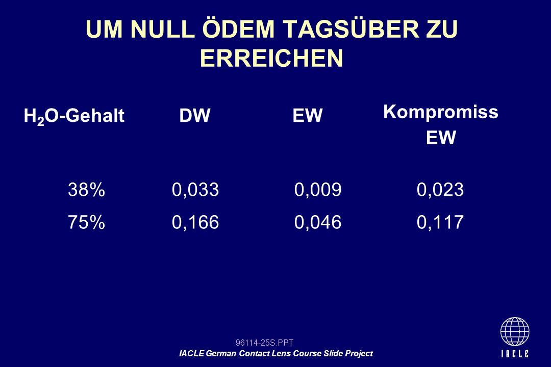 96114-25S.PPT IACLE German Contact Lens Course Slide Project 38%0,0330,0090,023 75%0,1660,0460,117 UM NULL ÖDEM TAGSÜBER ZU ERREICHEN H 2 O-Gehalt DW