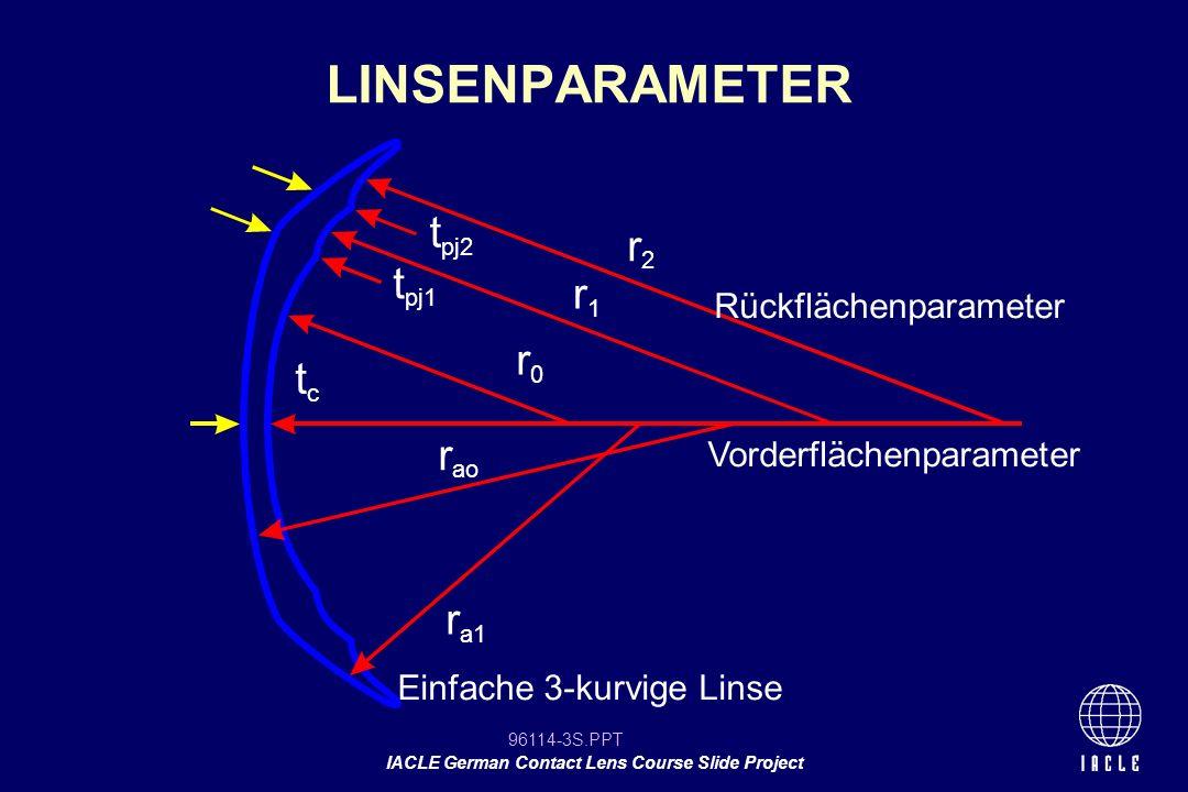 96114-64S.PPT IACLE German Contact Lens Course Slide Project UMFANG VON WEICHLINSEN PARAMETERN GD (Ø T ) BOZR (r 0 ) Mittendicke (t c ) F v Sph Cyl H 2 O Gehalt O ao t ER 12,0 -15,5 mm 7,6 - 9,6 mm 0,35 -0,35 mm +35 dpt 0,50 - 20 dpt 25 - 79% 6,5 -11,5 mm 0,05 -0,25 mm